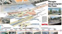 Tp.HCM sắp xây TTTM ngầm Bến Thành gần 7000 tỷ đồng