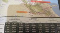 Cần đầu tư hơn 4 tỷ USD làm đường sắt nối Viêng Chăn - Hà Tĩnh