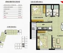 Cập nhật thông tin mới nhất về dự án căn hộ quận 2 The CBD Premium Home