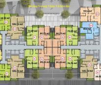 0968/099/693 Bán gấp căn góc 1806 tòa G2 chung cư Five Star :dt 84.44m2, 2PN, ban công Nam