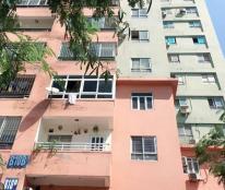 Cho thuê căn hộ B10 Nam Trung Yên 76m đủ đồ giá thuê 8 triệu