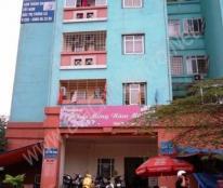 Cho thuê chung cư N2F Trung hòa Nhân Chính 65m  nội thất đầy đủ giá thuê 7.5 triệu