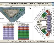 Mường Thanh 04 Trần Phú là nơi cư trú và đầu tư cho những *Nhà đầu tư thông minh* – LH 0903564696