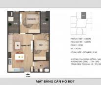 Chính chủ cần bán gấp căn B07- 57.8 m2 toà B CC Hongkong Tower giá chỉ hơn 2 tỷ-0989704285