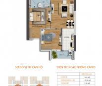 (2PN+1WC) căn hộ HD Mon - Mỹ Đình tầng 15-03 DT 54m2 giá cắt lỗ sâu 30 triệu/m2 (bán gấp)