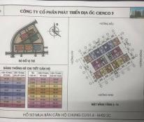 Chính chủ cần bán căn hộ 1232 HH02-2C chung cư Thanh Hà Cienco 5.