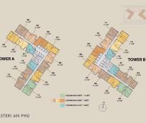 Căn Hộ Masteri An Phú khu dân cư cao cấp Quận 2, Giá khởi điểm 1ty9 căn 1PN 0932.121.099