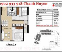 Căn hộ ở liền tầng 20 cực đẹp ngay trung tâm hành chính Q2 giá chỉ 1,7tỷ/căn 2PN, LH: 0902 933 918