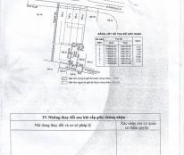 Bán đất HXH Thảo Điền chính chủ. 0988391247