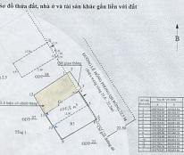 Bán nhà mặt tiền đường Lê Hồng Phong, TP. Nha Trang. LH: Mr Khánh 0974.299.969