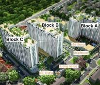 Sang nhượng lại căn hộ tại chung cư Bộ Công An quận 2, giá chỉ 1,9 tỷ. LH Ms Hoa 0916816067