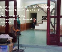 Cho thuê nhà 2 tầng tại khu Y Na, Kinh Bắc, TP.Bắc Ninh
