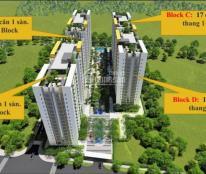 Bán gấp căn hộ Him Lam Phú An, giá 1,7 tỷ đến 1,9 tỷ/2PN, cam kết có VAT, gọi ngay CĐT 096 3456 837
