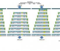 Cần bán gấp căn hộ hướng biển giá 2.1 tỷ - Có cam kết lợi nhuận từ chủ đầu tư 10%/ năm - 0902420494