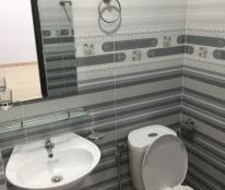 Cho thuê căn hộ mini cao cấp Q7 sau lưng lotteMark full nội thất chỉ từ 5tr/tháng, dt từ 20-50m2