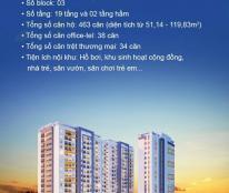 Bán căn hộ chung cư tại đường Kinh Dương Vương, diện tích 65m2, giá 1.755 tỷ, LH 0906673967