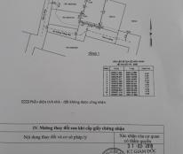 Bán nhà gấp hẻm 854, Thống Nhất, P5, 40m, 2ty370, Shr