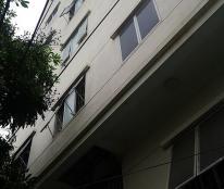 CHO THUÊ CHUNG CƯ MINI GẦN HỌC VIỆN TÀI CHÍNH ( toà 9 tầng)