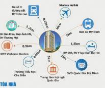 Chỉ 1,8 tỷ sở hữu căn hộ chung cư Cowa Tower 199 Hồ Tùng Mậu LH: 0948638811