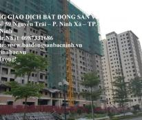 Cho thuê lán diện tích lớn đường Kinh dương Vương, TP.Bắc Ninh