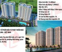 Bán suất ngoại giao chủ đầu tư Ruby City CT3 Phúc Lợi, giá chỉ từ 18 tr/m2. LH: 0975.335.142