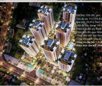 Khu phúc hợp thương mại căn hộ cao cấp TP Biên Hòa chỉ với 250tr