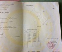 Chính chủ cần bán nhà khu lao động Trần Nhật Duật-Tp Nam Định