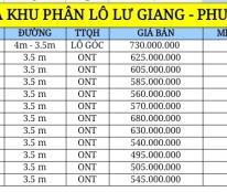 Bán đất đường Lư Giang, xã Phước Đồng, giá 495 triệu
