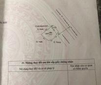 Cần bán đất thuộc Thôn Đông Thịnh - Xã Phúc Lộc - Thành Phố Yên Bái - Tỉnh Yên Bái
