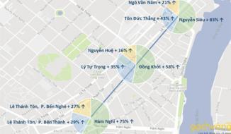 Giá đất quanh ga metro ở trung tâm Tp.HCM tăng cao