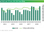 Hà Nội: Giá phòng khách sạn nằm trong top cao nhất khu vực Đông Nam Á