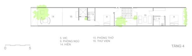 các tầng của ngôi nhà.2