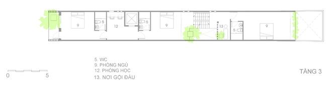 các tầng của ngôi nhà.3